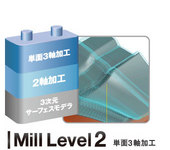 Mastercam Mill Level 2 ―単面3軸加工CAD/CAM―