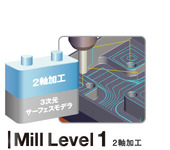Mastercam Mill Level 1―2軸加工用CAD/CAM―