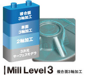 Mastercam Mill Level 3 ―複合面3軸加工用CAD/CAM―